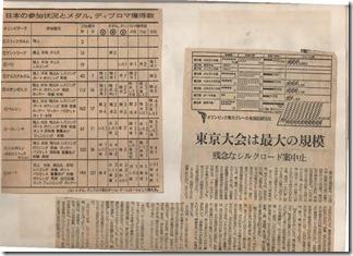 東京オリンピック1964_ページ_02