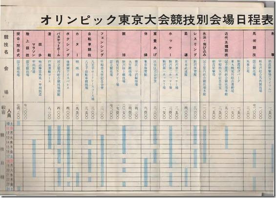 東京オリンピック1964_ページ_19
